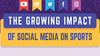 growing impact of social media on sports infographic featured image bettingmate